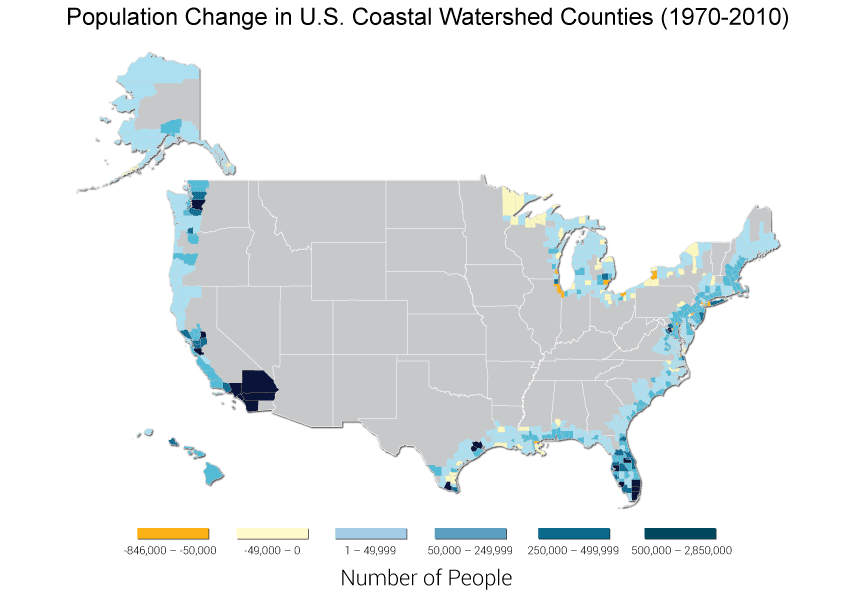Population Change In U S Coastal Watershed Counties 1970 2010