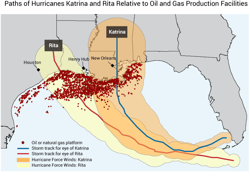Paths of Hurricanes Katrina and Rita Relative to Oil and Gas Production Facilities