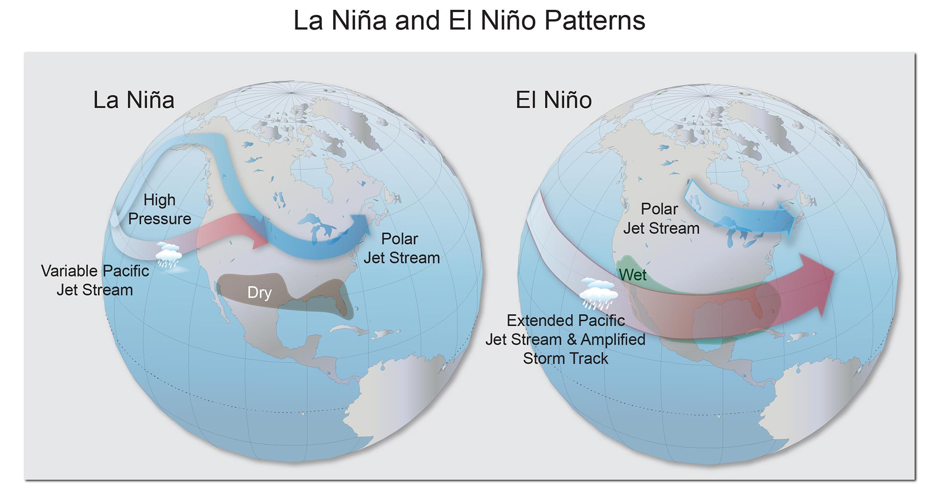 el nino and la nina Information on the el nino southern oscillation (enso), a periodic fluctuation in sea surface temperature and air pressure in the equatorial pacific ocean.