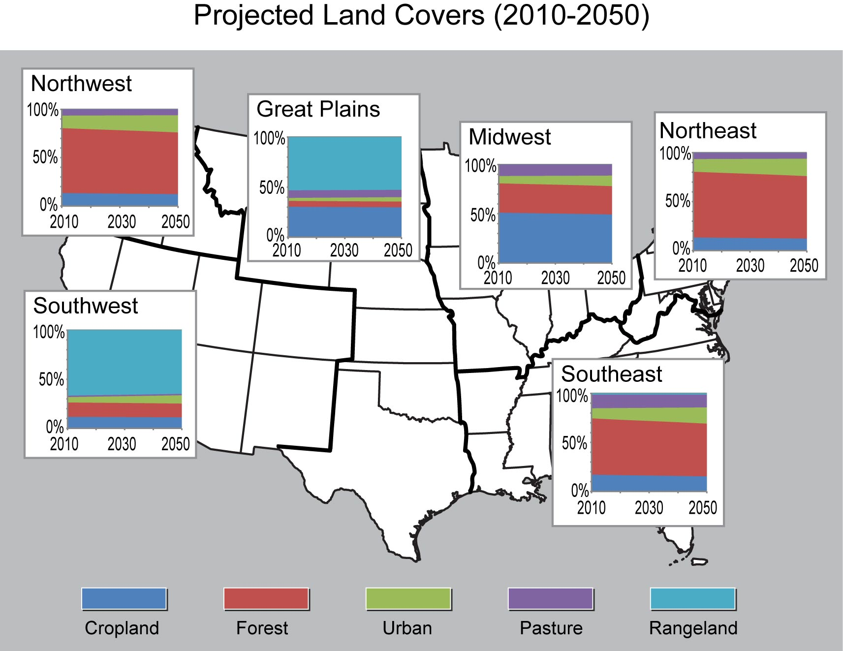 figure 13 3 projected land covers 2010 2050