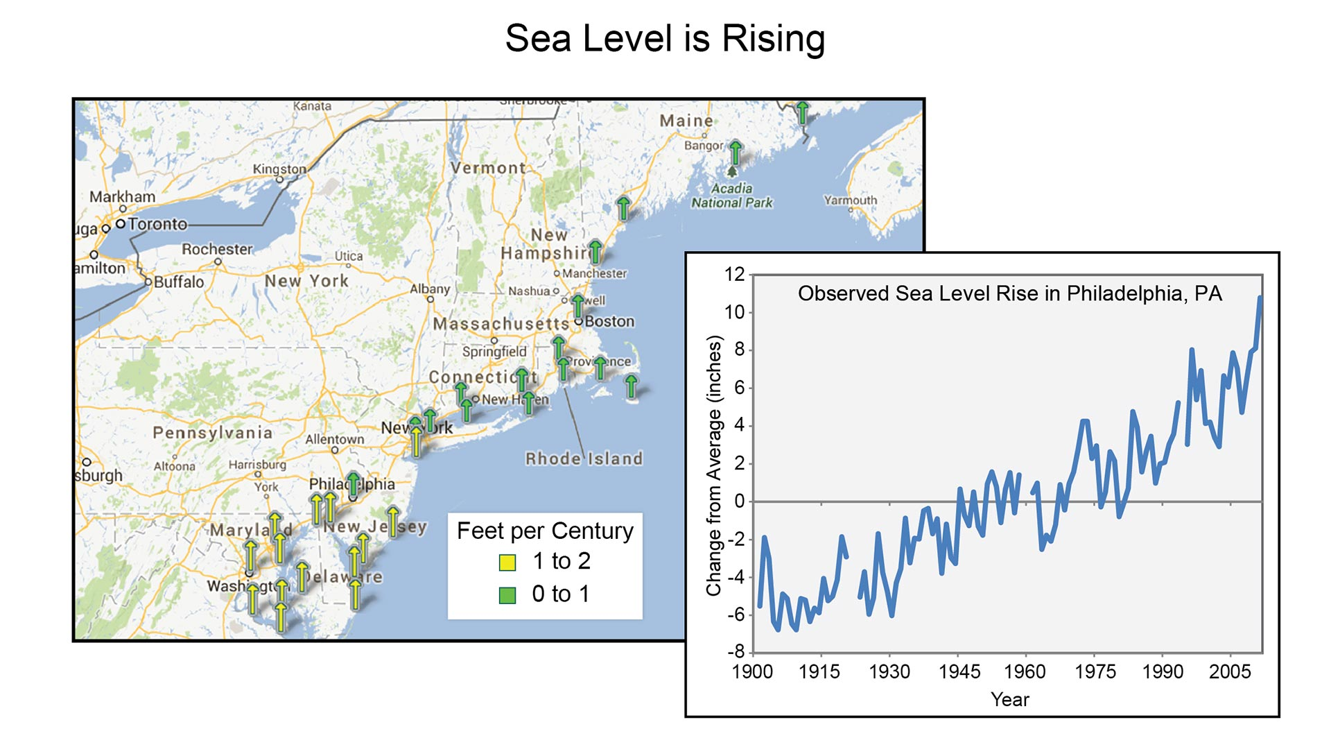 Northeast national climate assessment figure 161 sea level is rising sciox Images