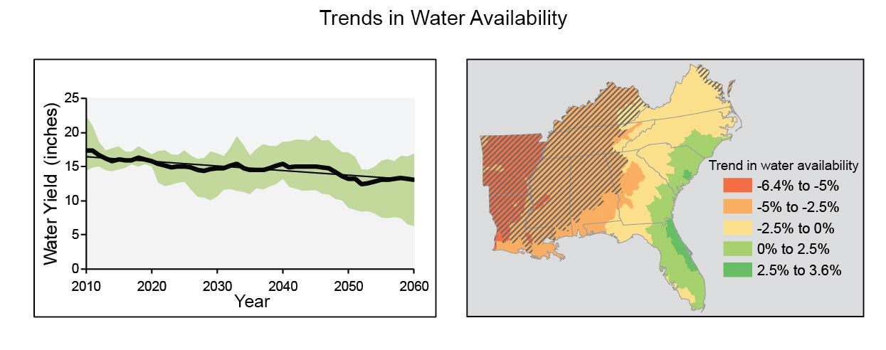 Southeast National Climate Assessment - River maps of southeast us