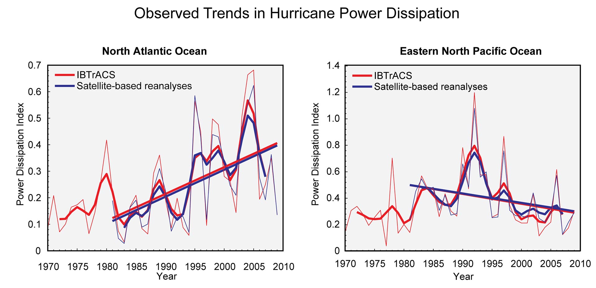 increasing frequency of hurricanes essay What affects tropical cyclones environmental sciences essay print reference this  disclaimer:  model that found the frequency of intense hurricanes should increase, but the number of hurricanes will decrease in a warmer world due to global warming  quite a few conclusions have been drawn due to the idea of increasing sea surface.