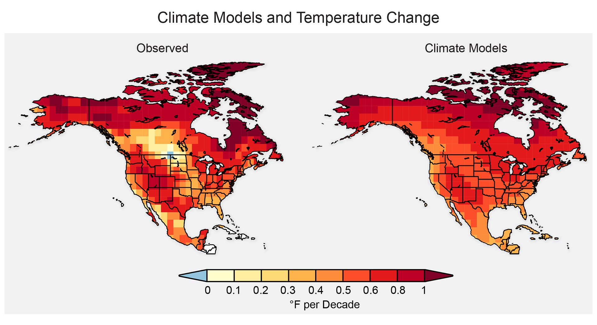 Can anyone tell me the recent developments in climate models?