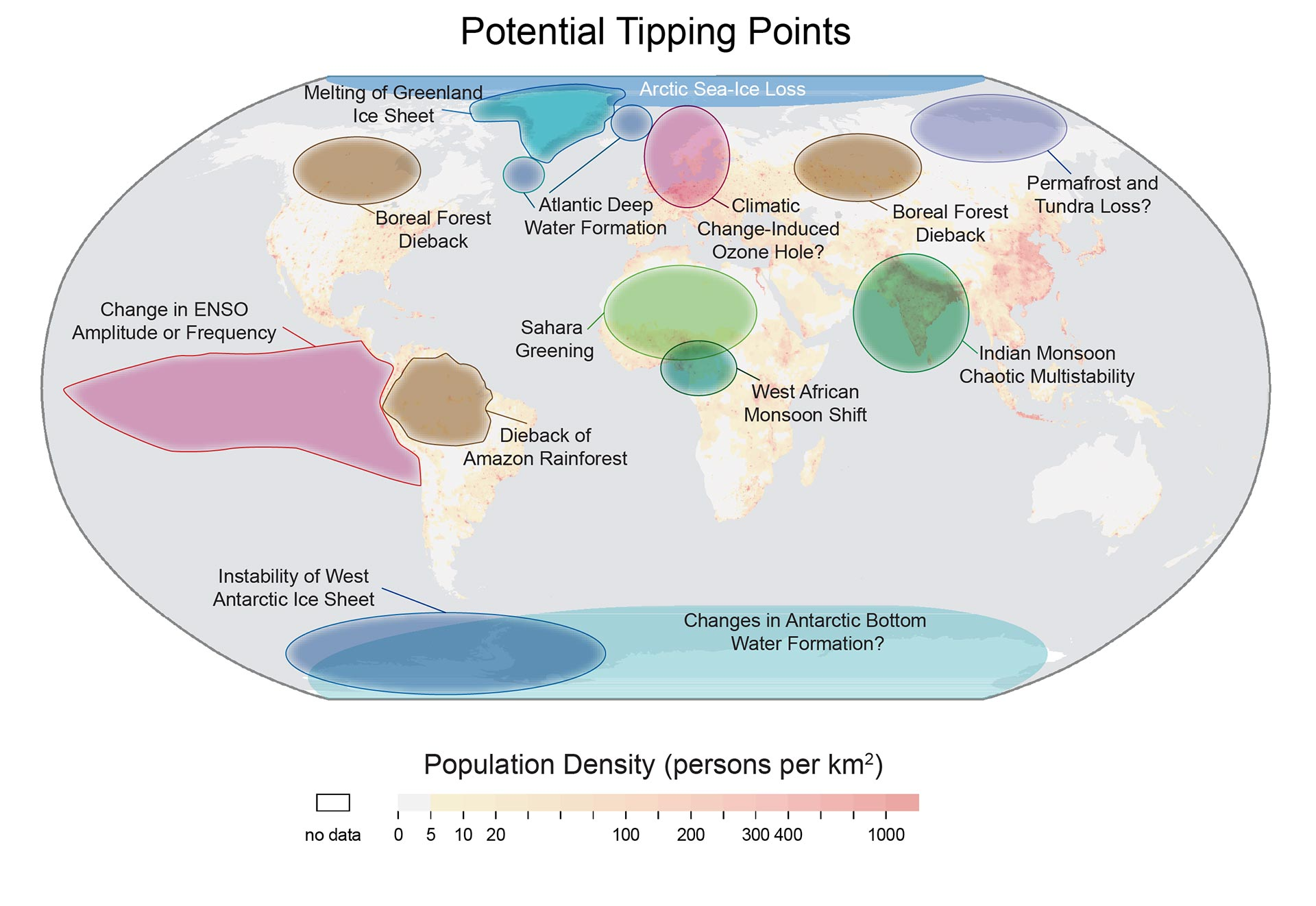 Potential Tipping Points