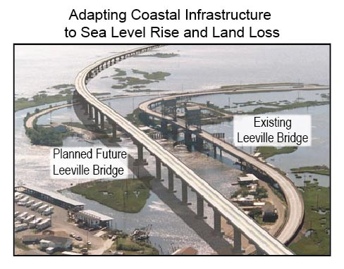 Figure 25 5 Adapting Coastal Infrastructure To Sea Level Rise And Land Loss