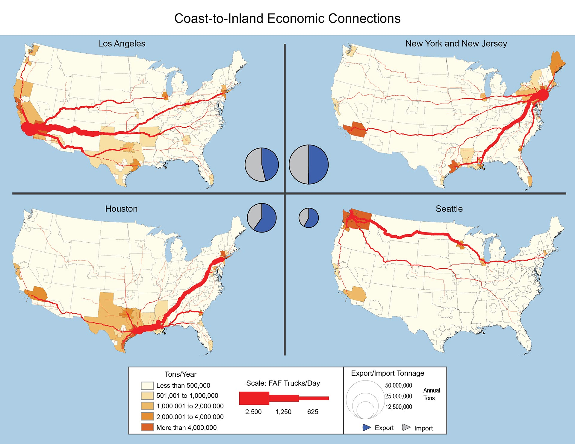 Figure 25 7 Coast To Inland Economic Connections