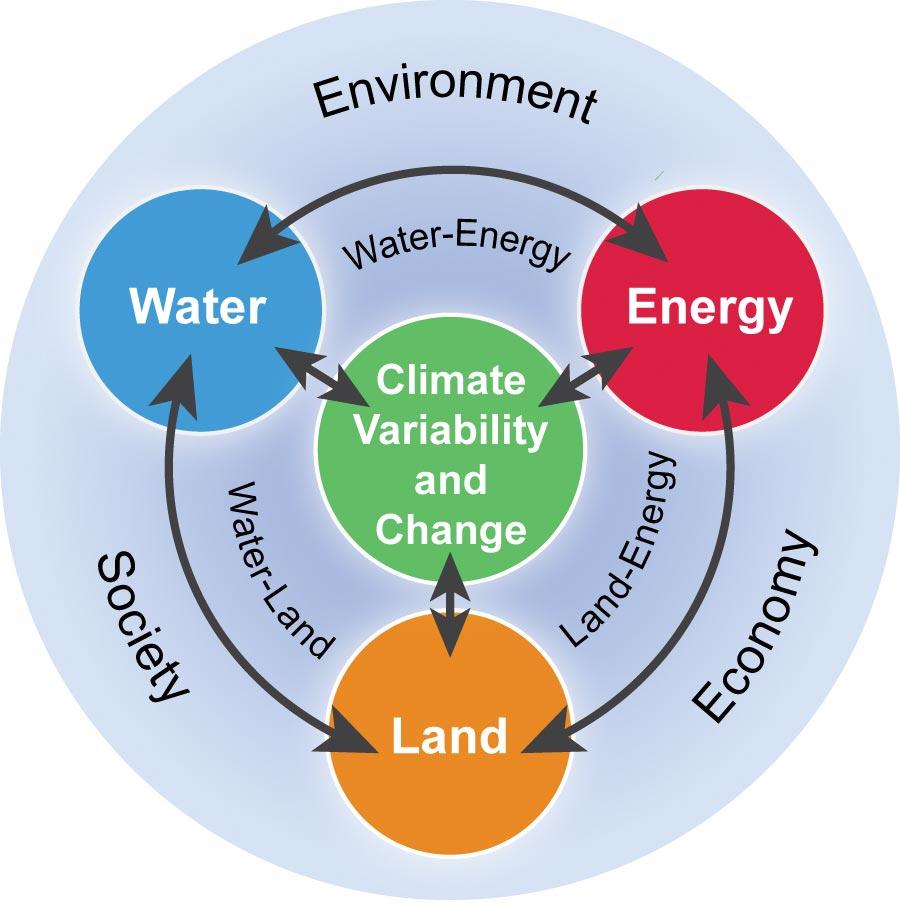 energy management thesis dissertation
