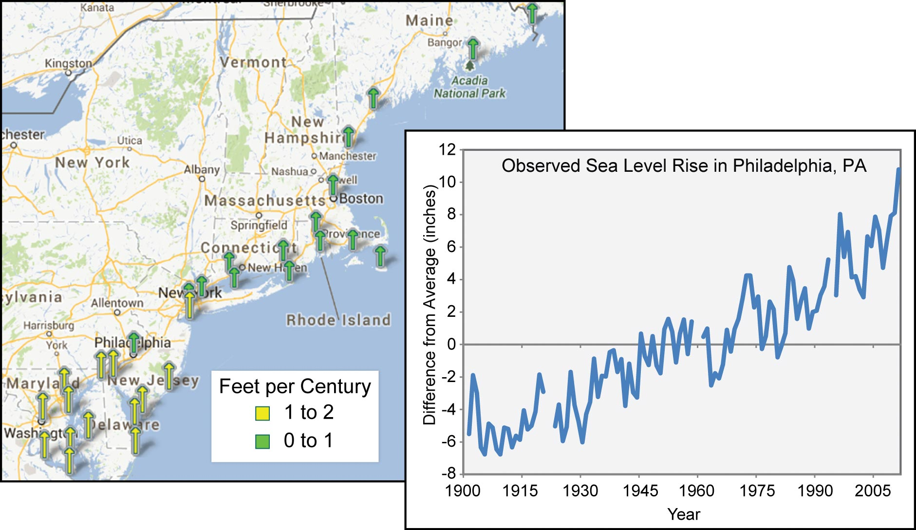 Northeast National Climate Assessment