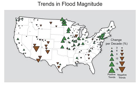 Trends in Flood Magnitude